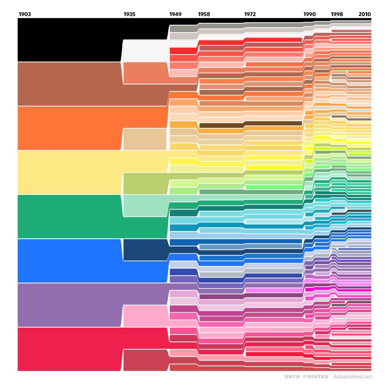 crayola_crayon_color_chart